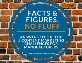 [Webinar] Facts & Figures, No Fluff: Answers to the Top 5 Content Marketing Challenges for Manufacturers