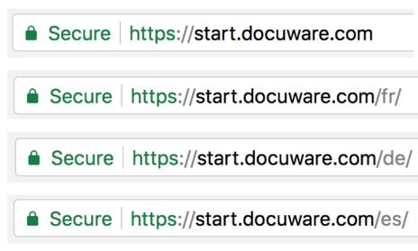 Example of URLs