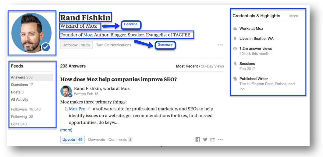Quora Profile Design - Rand Fishkin Example