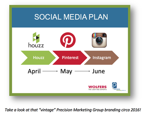 Wolfers Lighting Social Media Plan