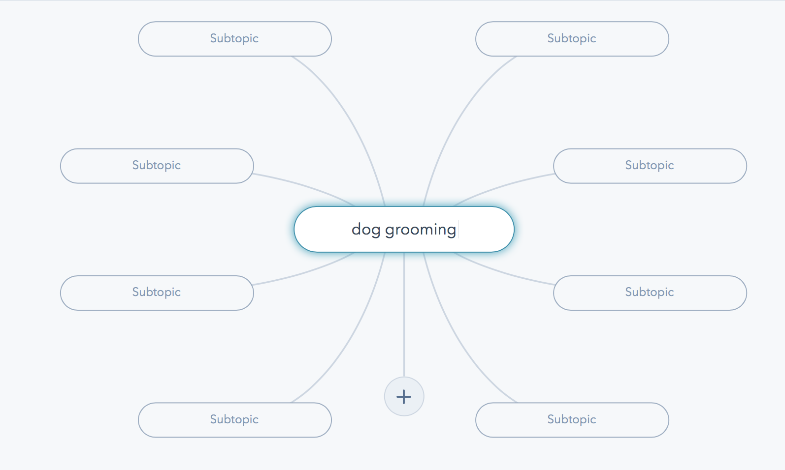 dog grooming hubspot pillar content strategy