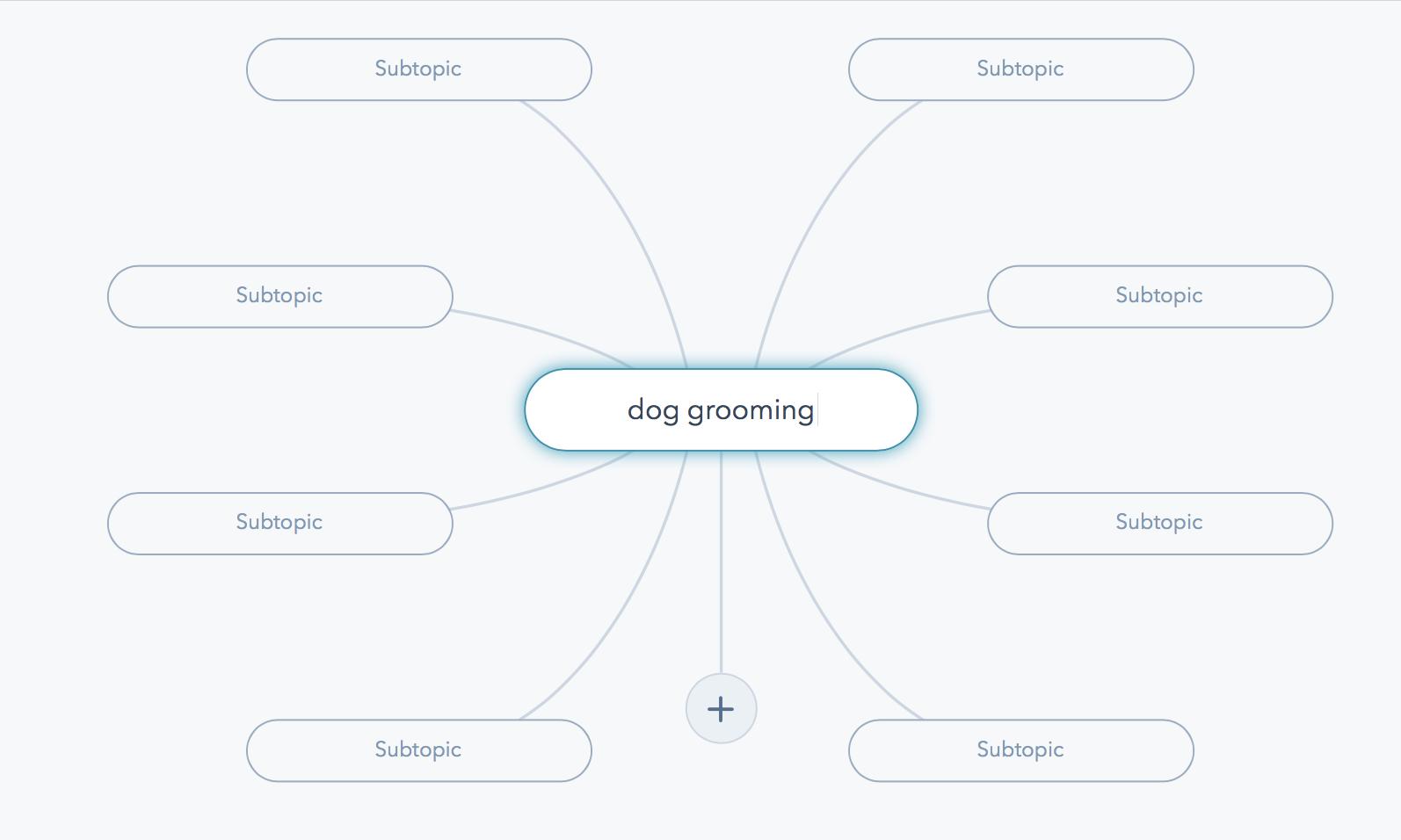 dog grooming hubspot pillar content strategy