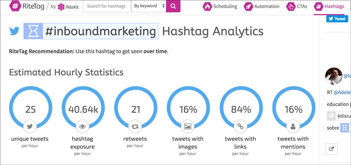 Twitter Marketing Tools: RiteTag