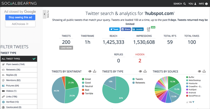 Twitter Marketing Tools: Social Bearing