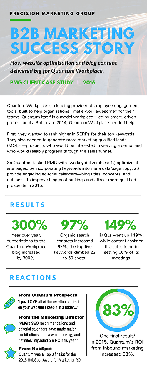 B2B Marketing Success Story: PMG and Quantum Workplace [Infographic]