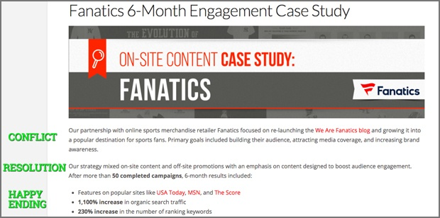 MOFU Content Marketing – Case Study Example