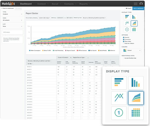 HubSpot Reporting Add-On - Building the Dashboard