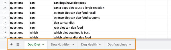 Keyword Research Spreadsheet