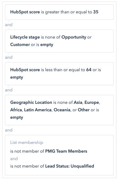 Hubspot Lead Scoring Example