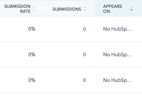 See the pages a form appears on in HubSpot