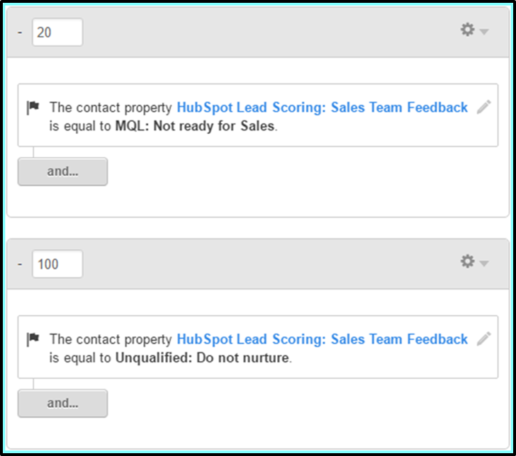 HubSpot Lead Scoring: Sales Team Feedback