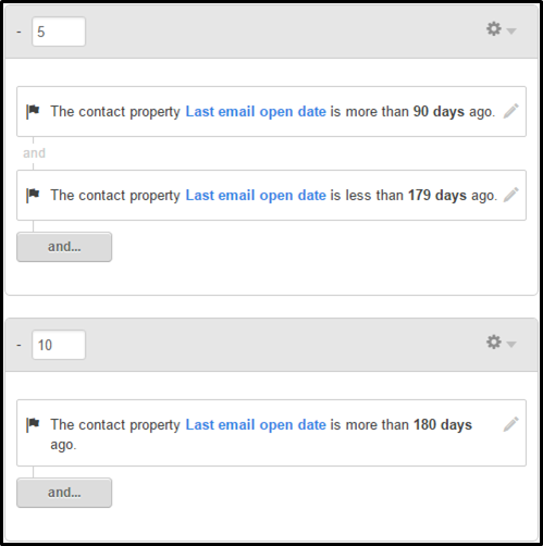 HubSpot Lead Scoring: Last Email Open Dates Example