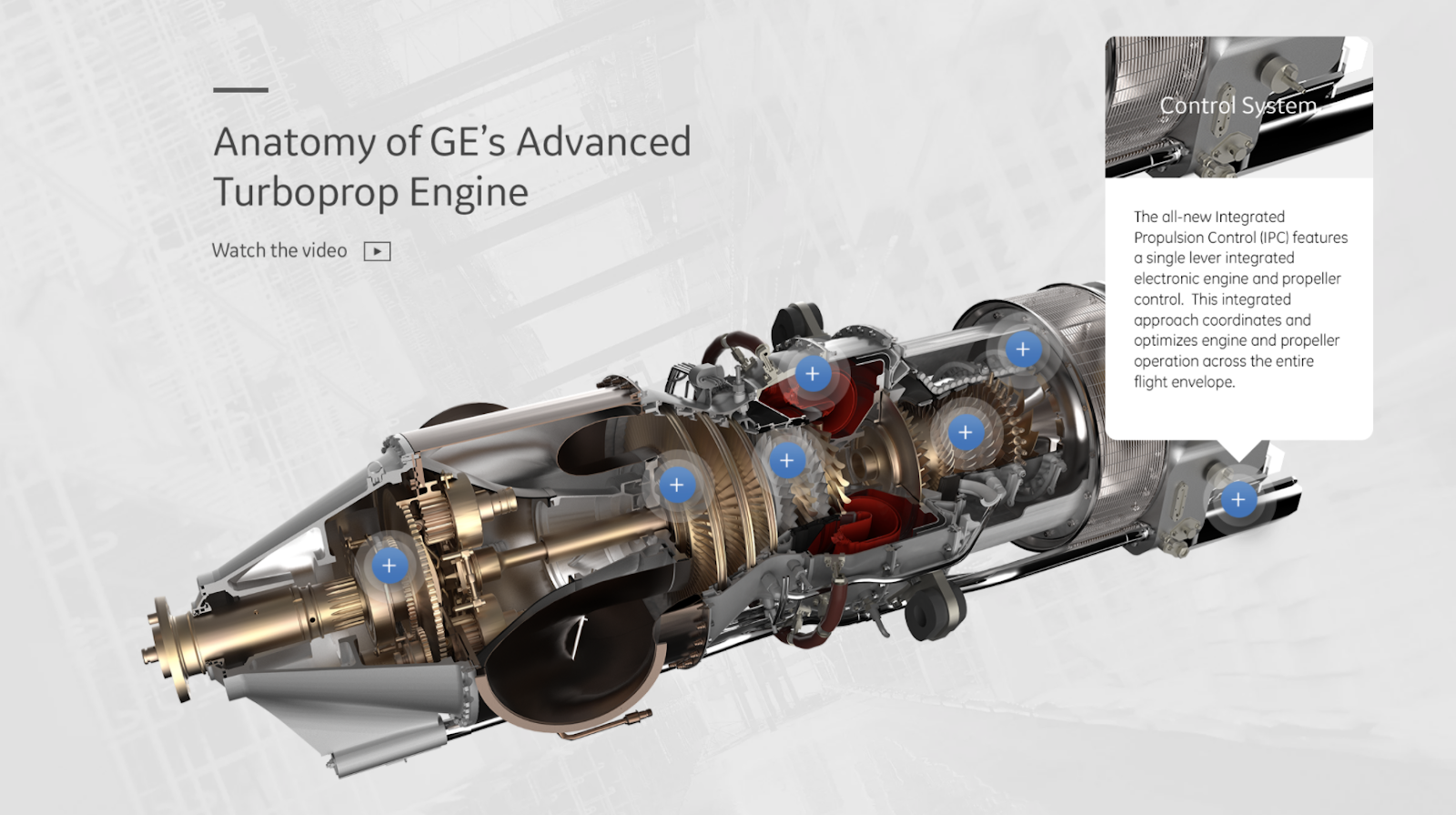 The anatomy of GE's Advanced Turboprop engine - interactive content